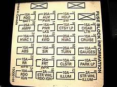 1998 blazer fuse panel diagram 2000 blazer fuse box diagram fuse box and wiring diagram