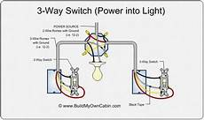 3 way switch diagram power into light for the home home electrical wiring 3 way switch