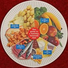 a balanced breakfast recipe dishmaps