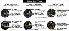 trailer side wire functions for 6 and 7 way connectors for a dump trailer etrailer com