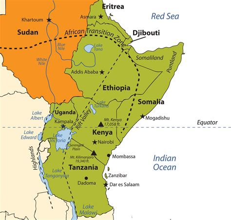 East African Countries