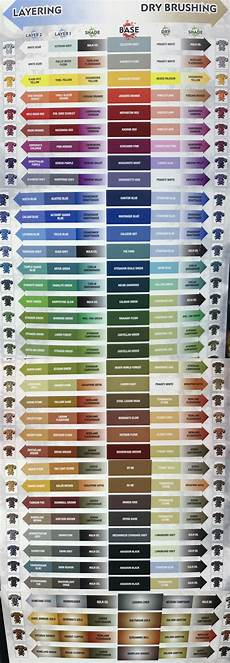 citadel paint color chart official citadel color chart warhammer40k