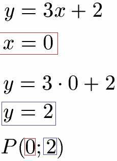 achsenabschnitt x und y berechnen