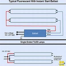 t8 led ls q a retrofitting ballasts tombstones