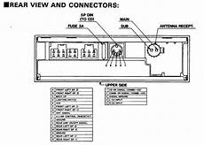 86 ford truck radio wiring harness diagram ford factory lifier wiring diagram bookingritzcarlton info