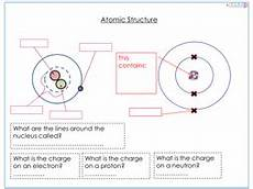 atomic structure worksheet by thescienceresourcebank