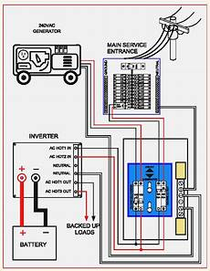 image result for generator transfer switch wiring in 2020 generator transfer switch transfer