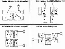 golf cart battery diagram ez go batteries for ez go golf cart wiring diagram wiring forums