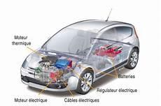 zoom sur l entretien des voitures hybridesvoiture ecolo