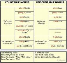 countable uncountable nouns english pinterest