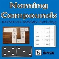 handwriting worksheets 18890 help students master ionic compound nomenclature naming compounds and writing formulas with