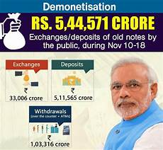 directions worksheets islcollective 11565 demonetisation activity of banks during nov 10 to nov 18 2016