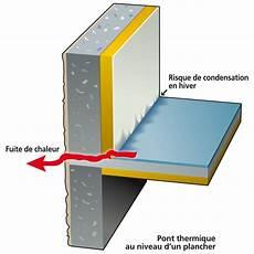 isolation plancher beton b 233 ton isolant structurel thermeco 174 c b b p
