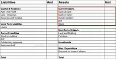 what are current assets accountingcapital