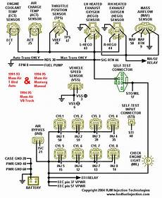 Efi System Wiring Diagram On 1995 Mustang Gt 5 0 by 94 95 Mustang Efi Harness Wiring Diagram