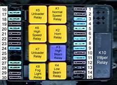 1991 bmw 325i fuse box diagram e30 fuse box page 3 r3vlimited forums