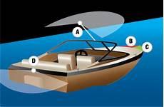 feu de navigation bateau examen de pratique examen et permis de bateau