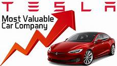 Most Valuable Car Companies