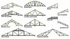 roof truss design bob vila