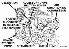 99 plymouth engine diagram my plymouth voyager 1999 belt tensioner pulley bearings are bad can i fix this or do i need to