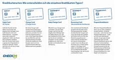 prepaid kreditkarte vergleich kreditkartenarten im vergleich check24