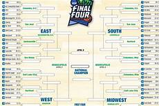 printable ncaa bracket complete 2019 march madness field