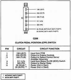 clutch safety switch wiring diagram i a 1997 ranger extended cab 2 3 manual trans i need the wiring diagram for the clutch