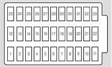 honda accord 2005 fuse box diagram carknowledge