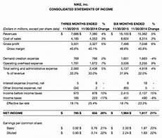 nike balance sheet 2015 santillana compartirsantillana