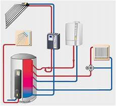 speicher für heizung und warmwasser was ist eine frischwasserstation