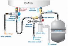 cumulus eau chaude 22722 l eau chaude sanitaire a t o m 77