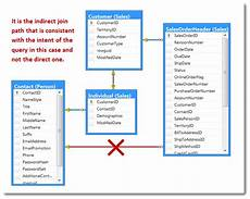 jpa join fetch multiple tables sql server join paths the key to building multiple table joins