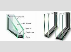 Insulated Glass Unit   View Specifications & Details of