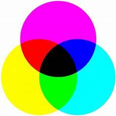 welche farbe bin ich welche farben muss ich mischen um rot zu bekommen quora