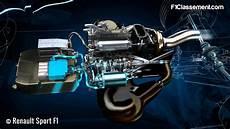 moteur formule 1 2016 d 233 codage du moteur renault energy f1 2014