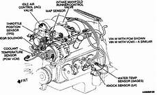 security system 1995 chevrolet blazer electronic throttle control toyota throttle position sensor wiring diagram database