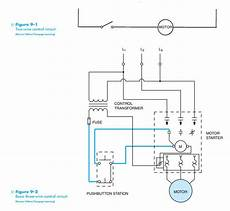 control circuits schematics and wiring diagrams hvac machinery