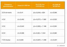 calculer les frais réels d 233 duction des frais r 233 els les bar 232 mes kilom 233 triques 2017