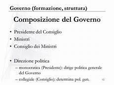 governo consiglio dei ministri governo formazione e struttura ppt scaricare