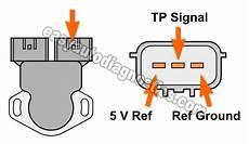 part 1 how to test the throttle position sensor 2 4l pick up frontier xterra