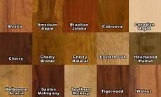 Factors To Consider When Choosing Laminate Timber Flooring