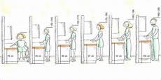 hauteur hotte aspirante hauteur plan de travail hotte aspirante livraison
