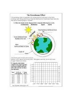 earth science worksheet greenhouse effect answer key 13283 worksheet the greenhouse effect laboratorio