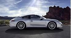 Porsche 2012 For Sale