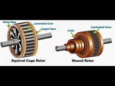 Induction Motor Vs Synchronous Motor Difference Between