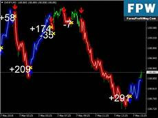 forex scalping google books download free download forex gump free best scalping forex indicator mt4