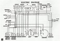 gy6 150cc engine wiring diagram 150cc gy6 engine wiring harness diagram detailed auto electrical wiring diagram