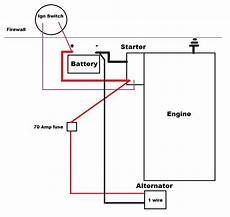 Starter Motor Wiring Diagram Chevy by Technical Chevy 350 Starter Woes The H A M B