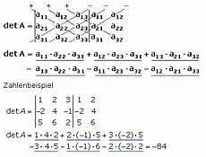 determinanten zur berechnung quadratischer matrizen