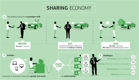Economic Paradigm